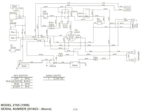 cub cadet 1863 wiring diagram cub wiring diagram and