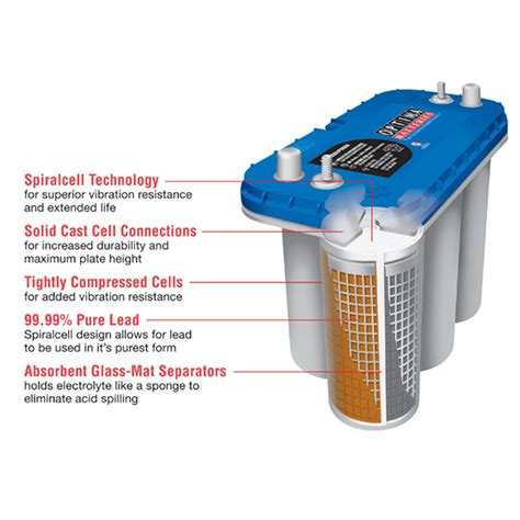 marine battery charging time optima group 31 d31m 12v 1125 marine ca 900cca marine