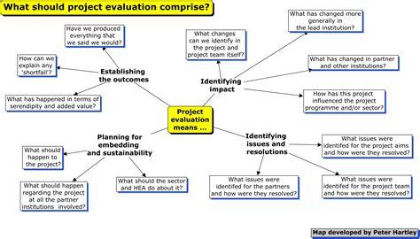 project evaluation cske evaluation