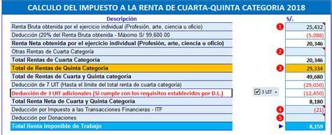 c 225 lculo de la renta presuntiva en el impuesto de renta de calculo renta presuntiva 2015 calculo de renta de quinta