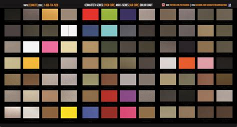 cerakote colors cerakote color chart