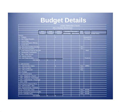 9 Church Budget Template Doc Excel Pdf Free Premium Templates Church Budget Template