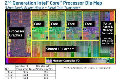 review intel sandy bridge quad core processors notebookchecknet reviews