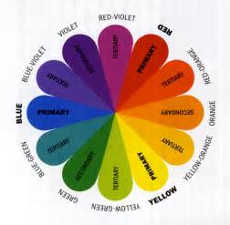 a guide to color matching femalefashionadvice