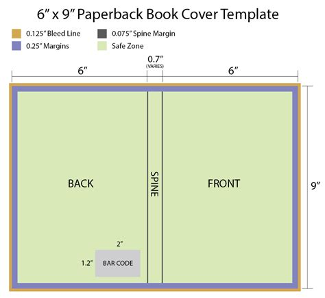 Template For Book Cover With Spine 6x9 paperback book cover template okladki
