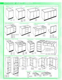 cabinet sizes