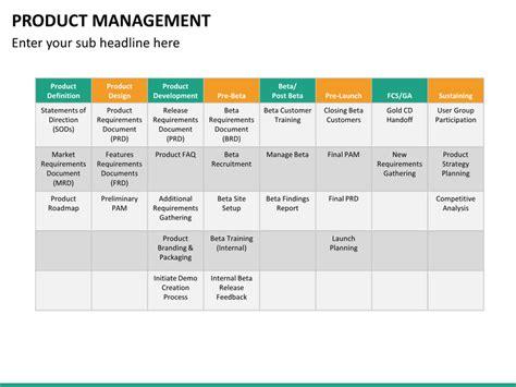 Product Management Template Product Management Powerpoint Template Sketchbubble