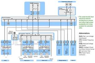 vfd motor wiring schematic vfd free engine image for user manual