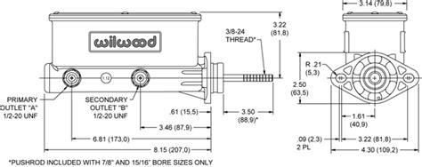 mopar master cylinder wiring diagrams wiring diagram schemes