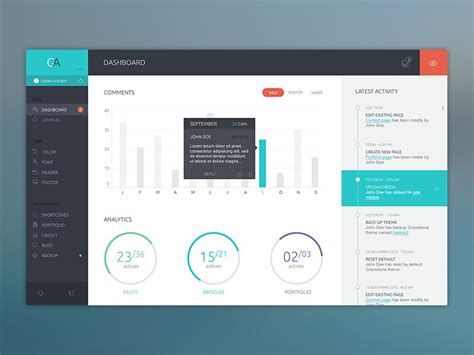 homepage design concepts 20 exles of beautifully designed admin dashboards
