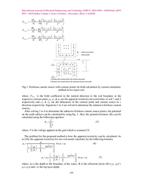 calculation for neutral grounding resistor calculation for neutral grounding resistor 28 images acta energetica sensitivity of power