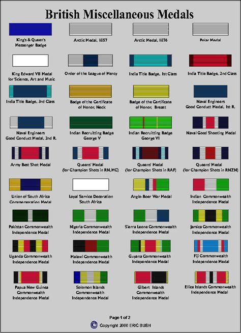 british military medals and ribbons chart images