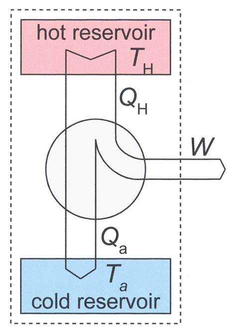 diagram of file schematic diagram of a heat engine jpg