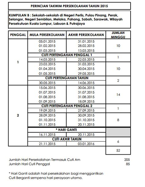 takwim kalendar sekolah malaysia 2015