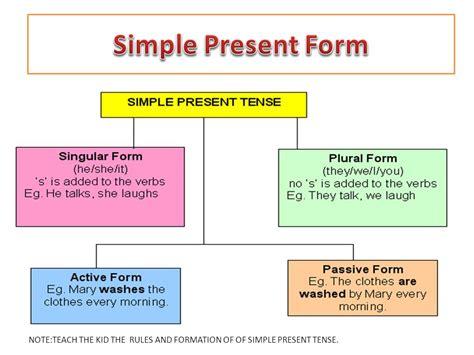 simple present tense simple present tense ppt video online download