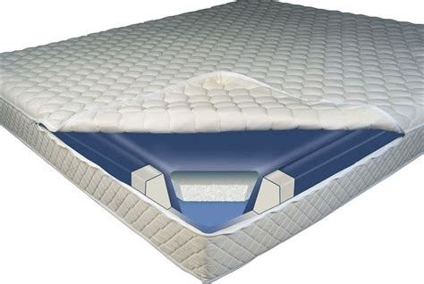 materasso ad acqua materasso ad acqua materassi caratteristiche materassi