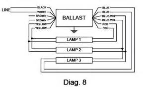 philips advance ballast wiring diagram led get free image about wiring diagram