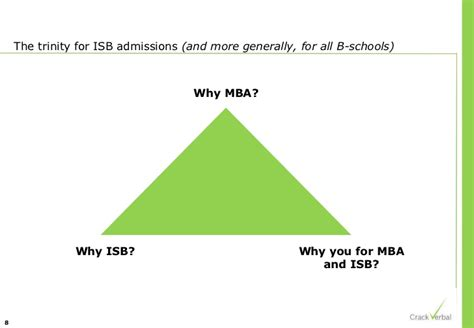Why Mba Isb by Guide To Isb Admission Essays 2013 14