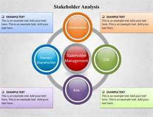 stakeholder map template powerpoint a detail diagram a wiring diagram and circuit schematic