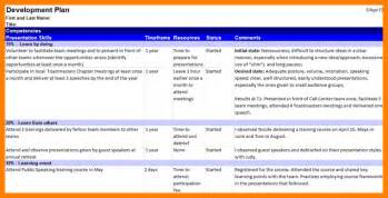 Course Development Template by Course Development Template Software Development