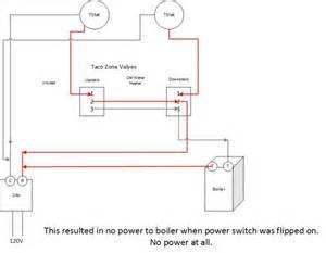 no power to taco zone valve doityourself community