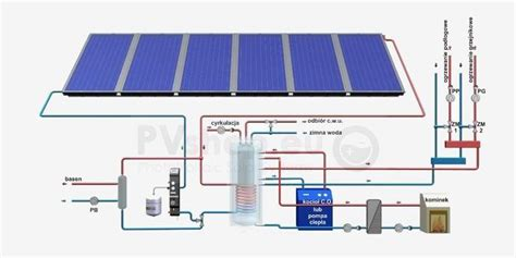 home solar installation home solar system product pics about space