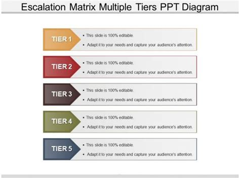 escalation matrix multiple tiers  diagram powerpoint  diagrams themes