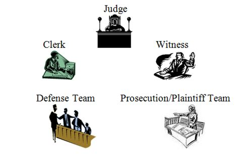 Wa State Courts Search Washington State Courts Court Directory Upcomingcarshq