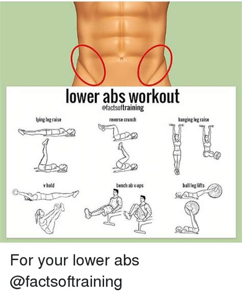 abs workout ofactsoftraining lying legraise reverse crunch hanging leg raise ball leglifts