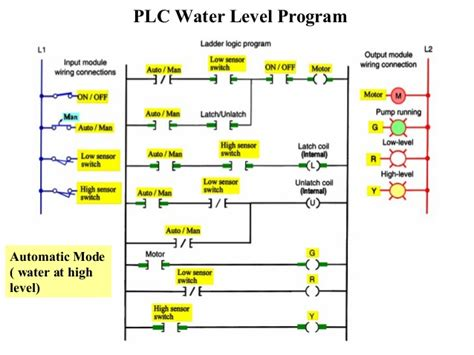 level transmitter wiring diagram wiring diagram gw micro