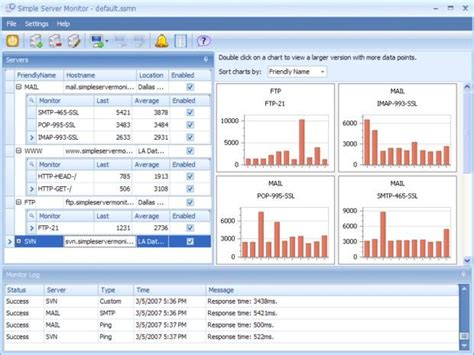 monitoring software 10 best server monitoring tools that kick