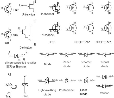 different types diode symbols types of semiconductor in transistor and diode package knowledge electronic