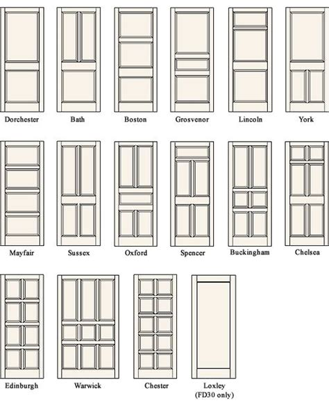 Types Of Doors Interior A Collection Of Different Styles Of Paneled Doors Via Design Sted Furniture To Build