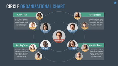 Organizational Chart And Hierarchy Keynote Template By Sananik Graphicriver Team Org Chart Template