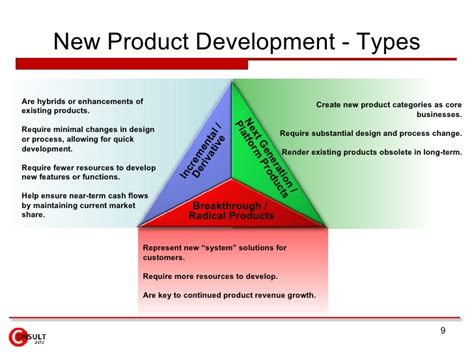 product layout types product life cycle management