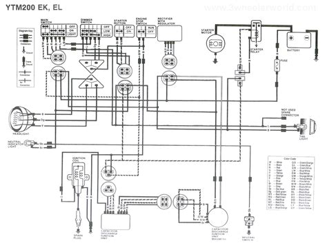 yamaha xs750 wiring diagram 1978 electrical and