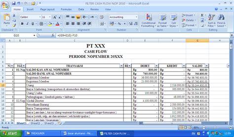 contoh format cash flow statement contoh laporan cash flow mika put