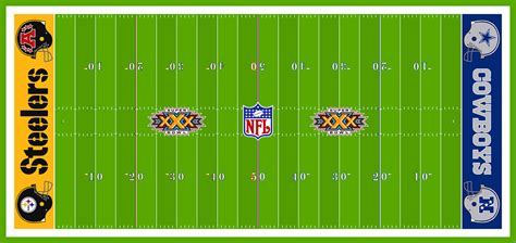 super selected 2015 february super bowl fields february 2015