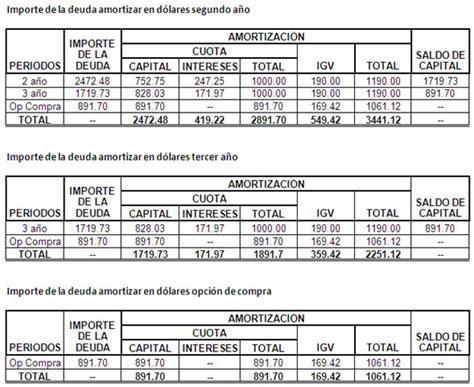 ejemplo de calculo isr arrendamiento 2016 tablas de isr arrendamiento 2016 tabla de isr