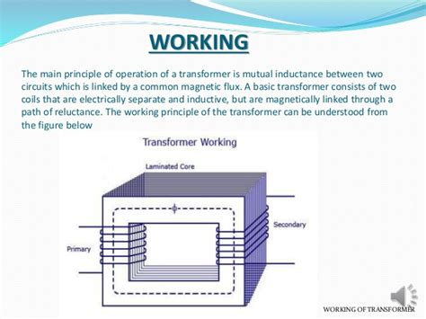working principle of inductor working principle of inductors 28 images working