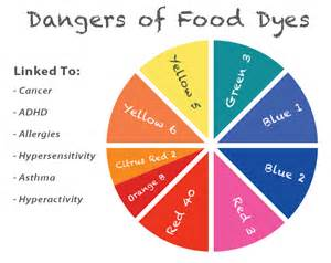 food dye colors side effects of artificial food coloring carolina sweat