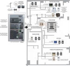 awesome home network wiring pictures images for image wire gojono