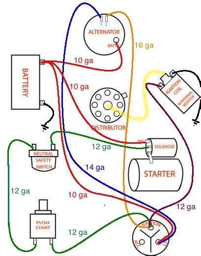 rod ignition wiring diagram rod fuse box wiring