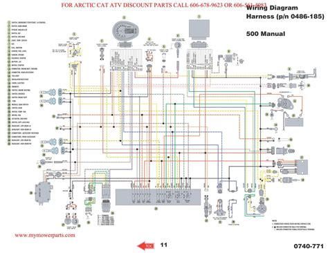 polaris sportsman 500 wiring diagram efcaviation