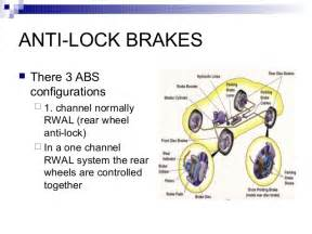 Anti Lock Brake System Abs Brake Assist Anti Lock Braking System