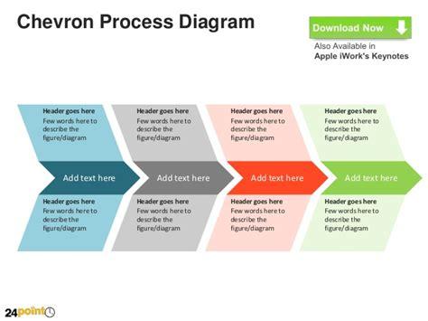 chevron powerpoint ins ssrenterprises co