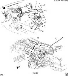 chevrolet equinox shift automatic transmission