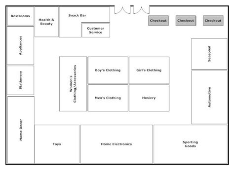 clothing store floor plan layout loop store layout taxiim pinterest store layout and