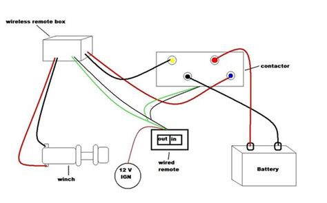 atv winch wiring diagram efcaviation