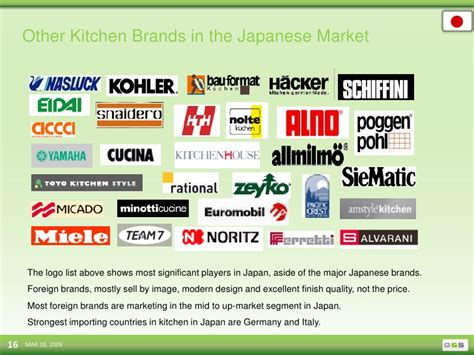 kitchen brands kitchen market japan 2009